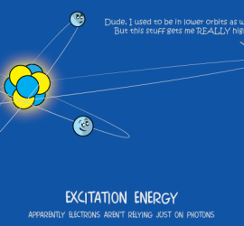 Excitation Enery