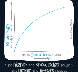 knowledge-effort