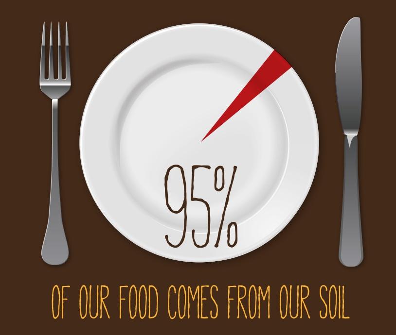 国際家族農業年から国際土壌年へ...