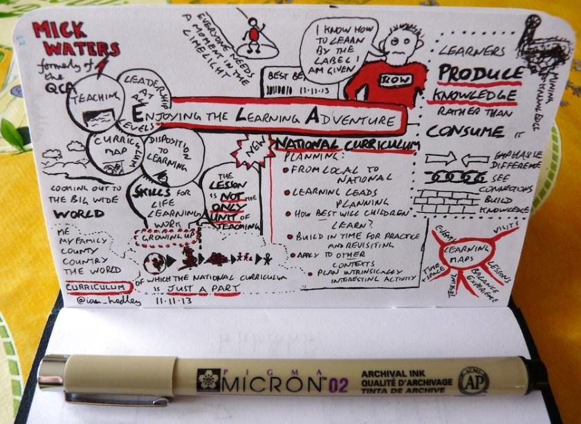 Sakura Pigma Micron pen sketchnote and review