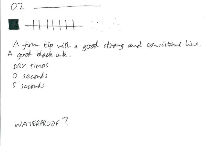 Aristo GeoCollege handwritten review