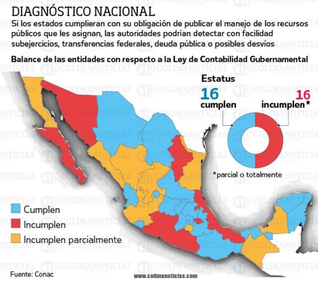 8º-Ap-Contabilidad-gobierno-2