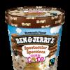 Off Topic: Ice Cream