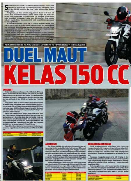 Uji-Motorplus-All-New-Honda-CB150R-Menang-telak-dari-Yamaha-New-Vixion-Advance-pertamax7.com-