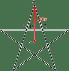 220px-Pentagram_svg