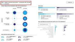 CONSUMER BAROMETER   insights in online   offline purchase behavior