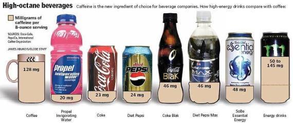 caffeinated-beverage