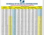 Microsoft Word - 2013 Draft Circular_Contribution Rate & MSC Inc