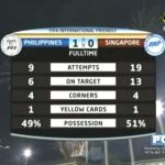 Azkals vs. Singapore Cebu Match Highlights Video Score 1-0