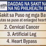 PhilHealth Premium Rate to Increase in 2014