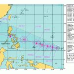"Super Typhoon ""Haiyan"" May Hit Philippines on Thursday November 7"