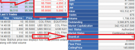 COL Financial EIP: Easy Investment Program Review, Stock List