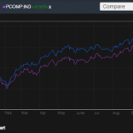 PNB High dividend Fund vs PSEi