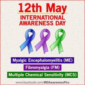 International Awareness Day