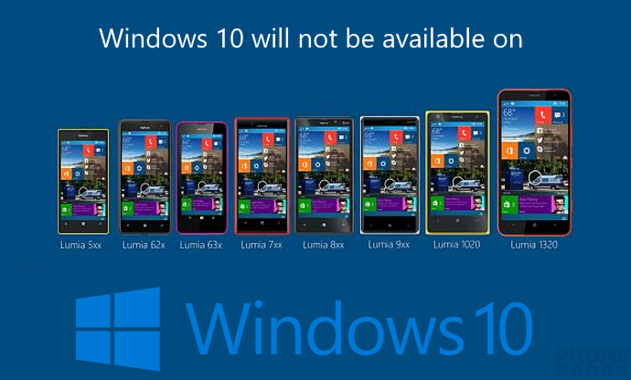 Lumia Devices Finally Get The Windows 10 Mobile OS Update