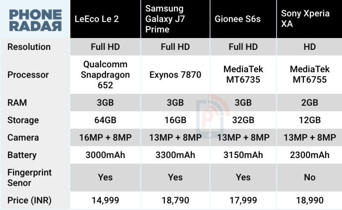 new-leeco-le-2-64gb