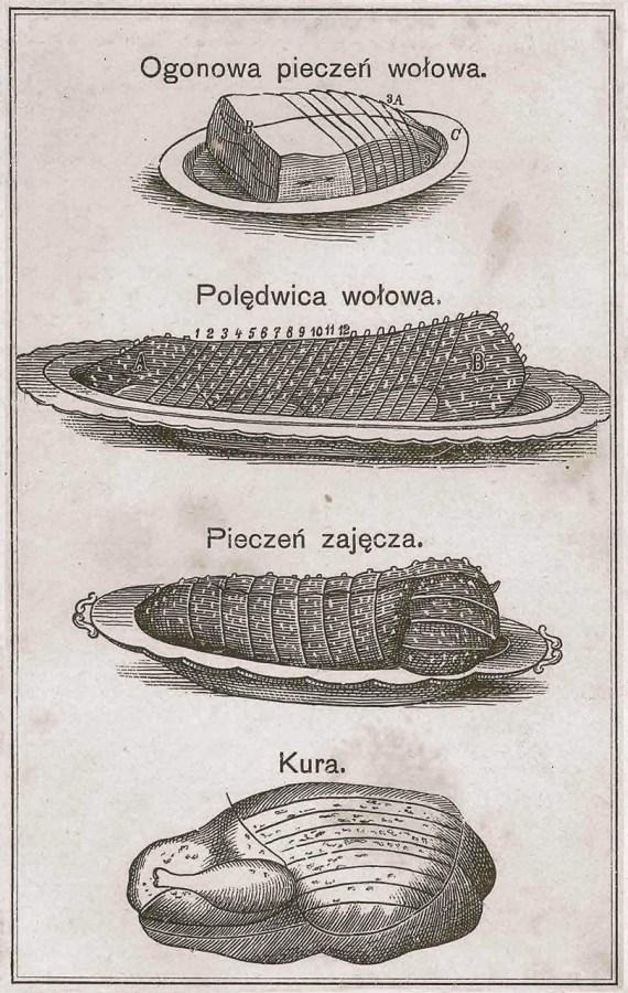 Зображення із кухарської книги 1915 р.«Nauka gotowania do użytku ludu polskiego»