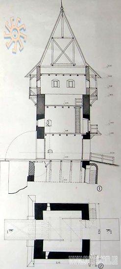 Проект реставрації вежі (фото з http://www.castles.com.ua/piat.html)