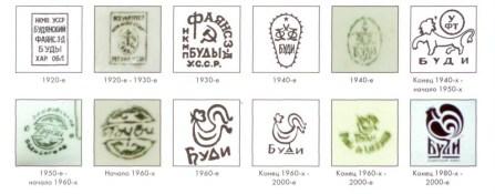 Клейма продукції Будянського фаянсового заводу з 1920-х до 2000-х рр. Джерело - https://ru.wikipedia.org/