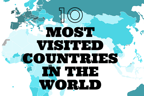 10 Most Visited Countries in the World