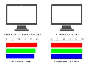 displaycolor