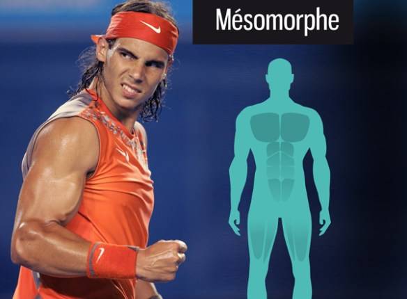 Raphael-nadal-taille-poids-morphotype