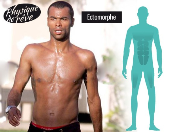 ashley-cole-mensuration-sexy-morphotype