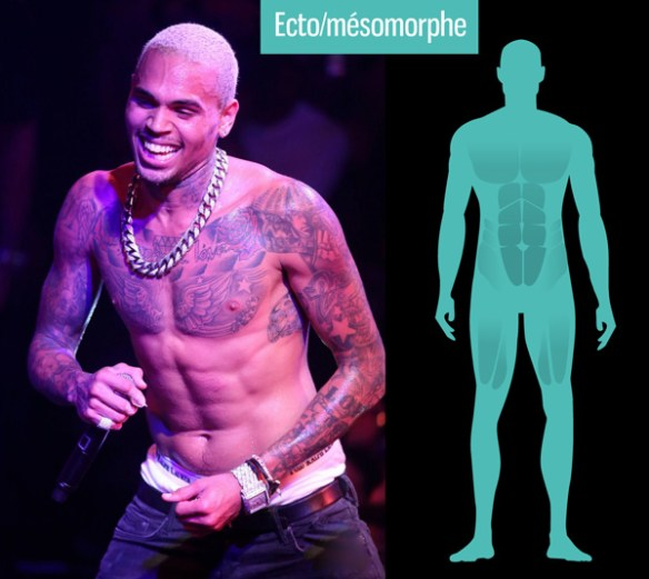chris-brown-taille-poids-morphotype-sexy