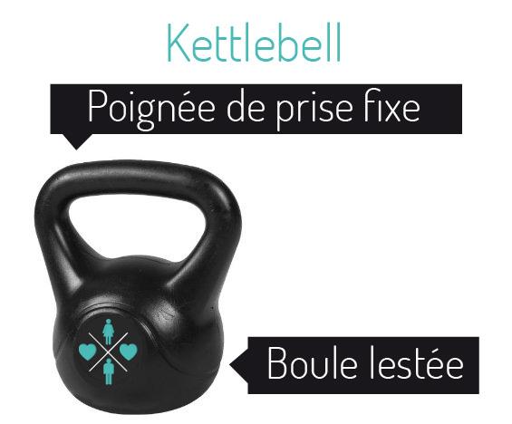 kettlebell-info-musculation