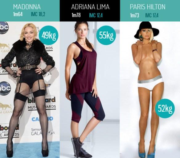 poids-des-stars-Madonna-Paris-hilton