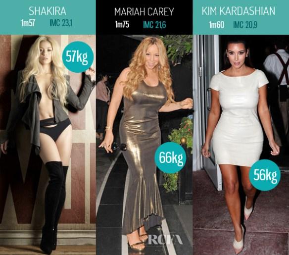 poids-des-stars-pulpeuses-kardashian-shakira-carey