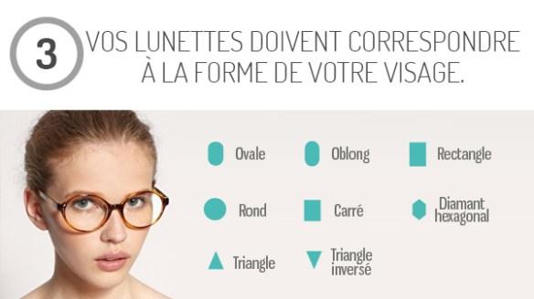 lunettes-et-forme-de-visage