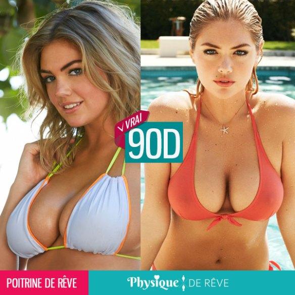 Kate-upton-poitrine-sexy