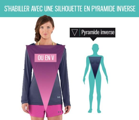 silhouette-V-pyramide-inverse-femme