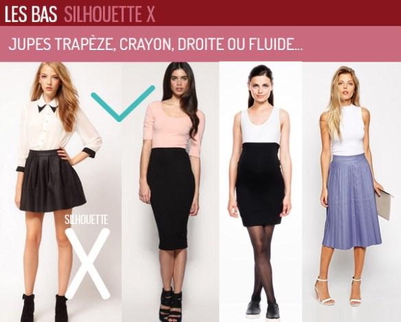 les-style-de-jupe-silhouette-X