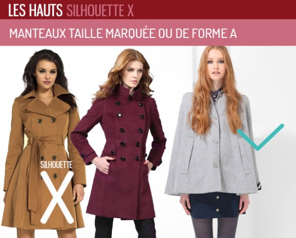 manteaux-habiller-silhouette-X-sablier