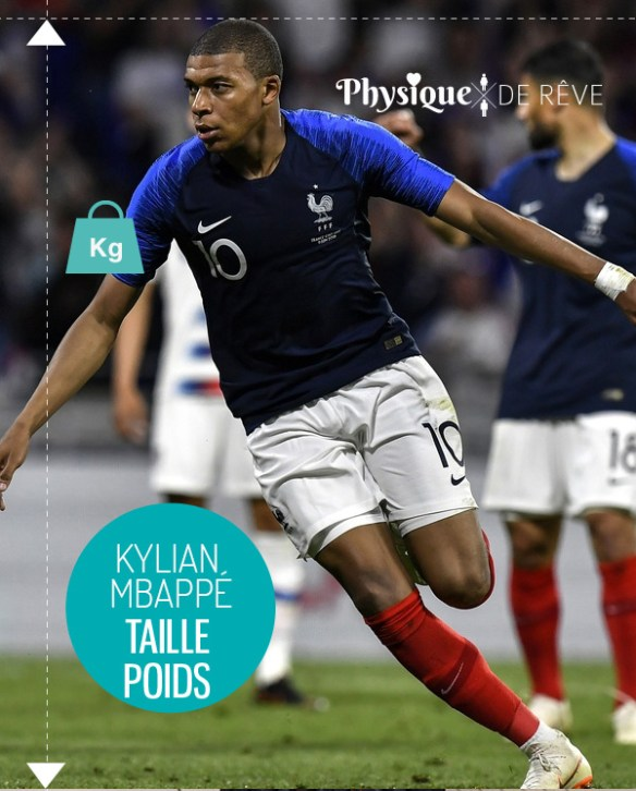 Kylian-Mbappe-taille-poids