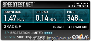 speedtest_UK