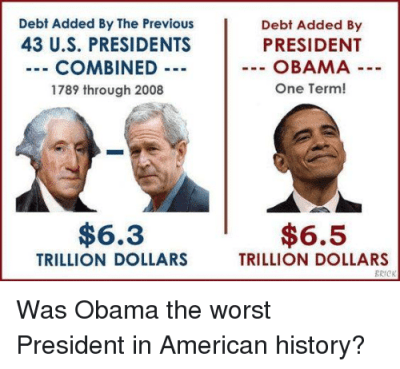 Debt Added by the Previous 43 US PRESIDENTS COMBINED 1789 Through 2008 Debt Added by PRESIDENT ...
