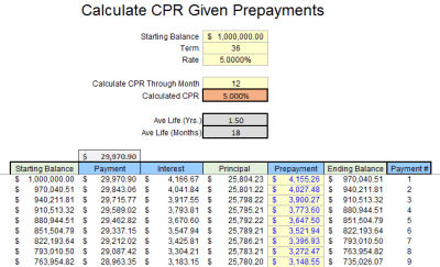 Reverse Engineering Constant Prepayment Rate (CPR) – Excel@CFO