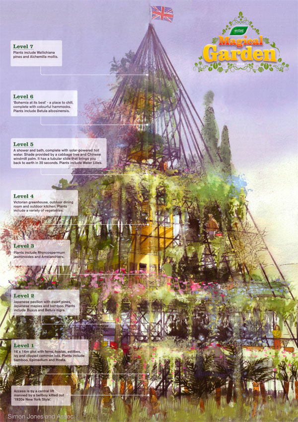 Chelsea Flower Show 2012 – Diarmuid Gavin's Magical Pyramid