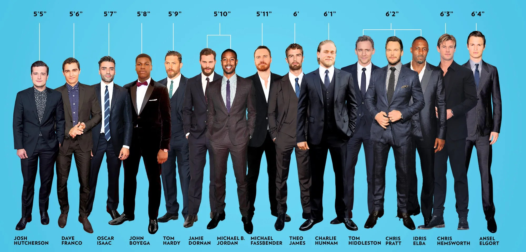 How Tall Are the New Movie Heartthrobs     Vulture Heights of various leading men