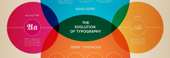 infographics inspirations font as infographics