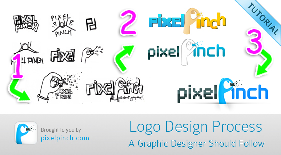 Logo Design Process