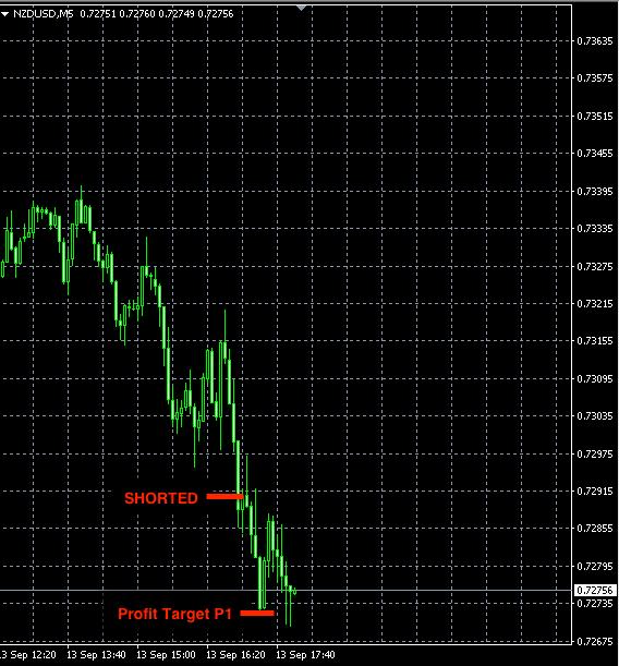 best-forex-signal-nzdusd-sep13
