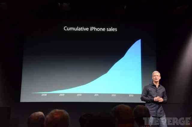 Tim Cook presentando los números de Apple