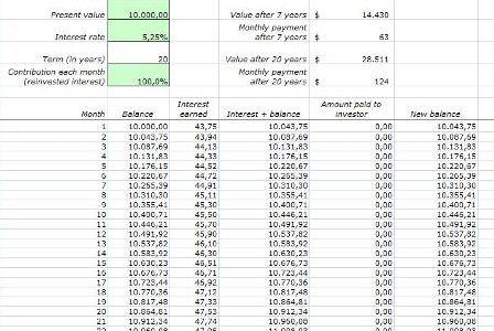 Controle de Investimentos por Anuidade