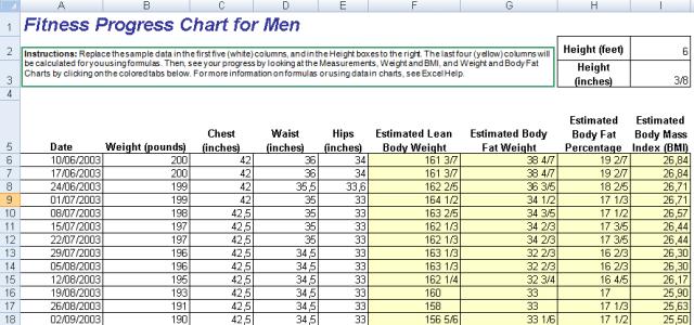 Controle de Progresso Físico para Homens