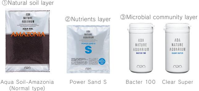 aquariumsubstrateproducts