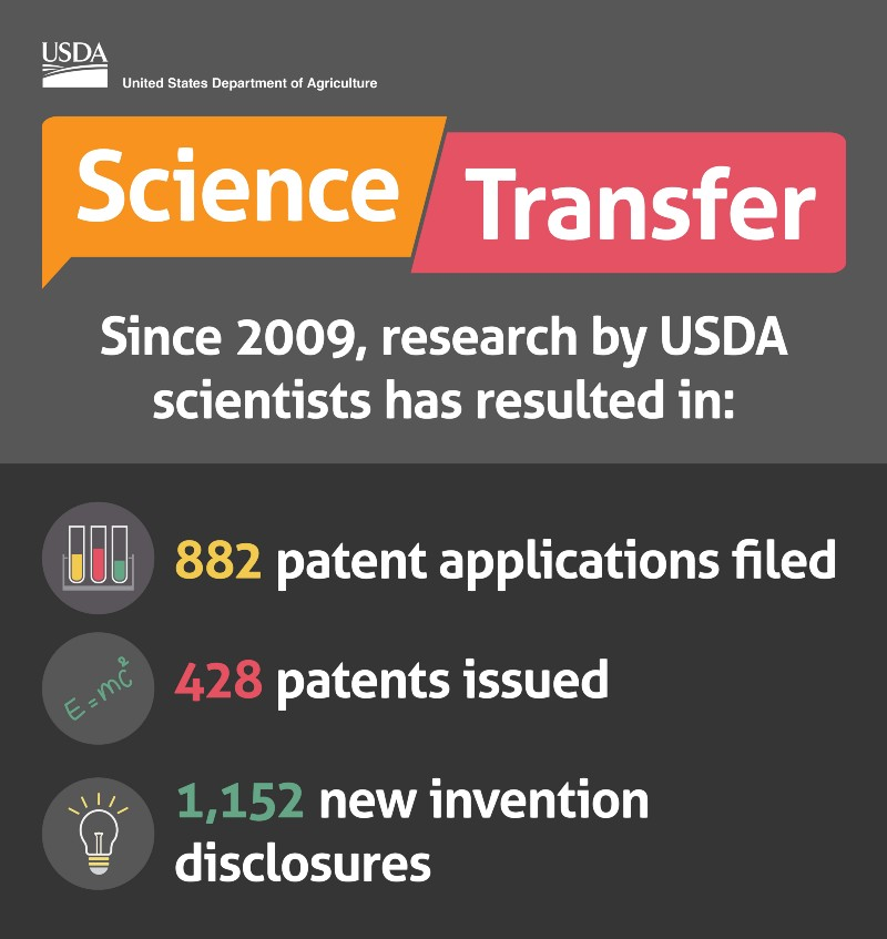 Science transfer